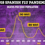 GL-GRAPH-spanish-flu-v2